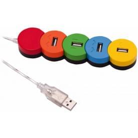 USB hub Proc