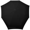 Senz° Automatic stormparaplu